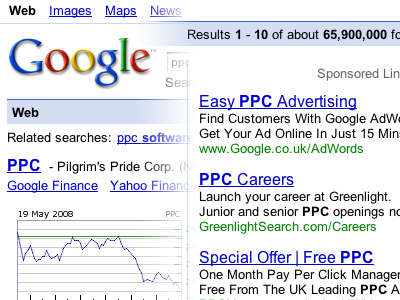 When it comes to Pay Per Click Management, it's best to hire an expert