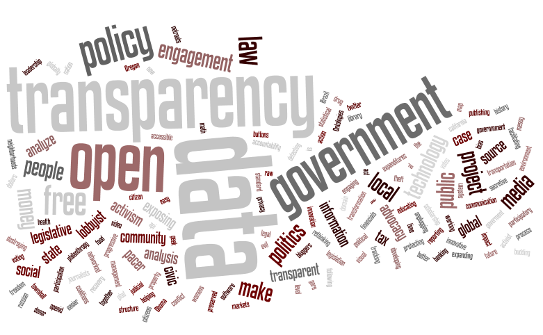 Know why transparency is important in business? We'll tell you in this post
